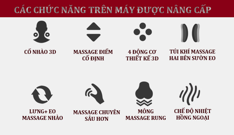 đệm massage toàn thân shika sk0518 chức năng