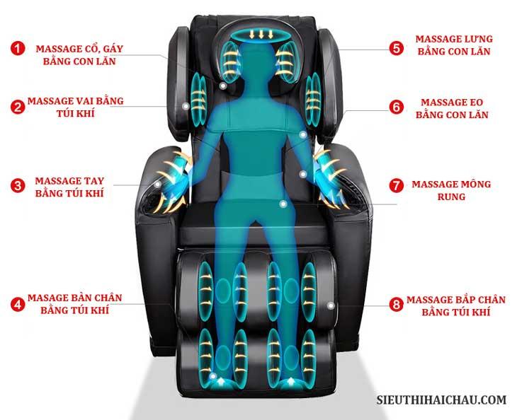 ghế massage toàn thân shika sk111 túi khí