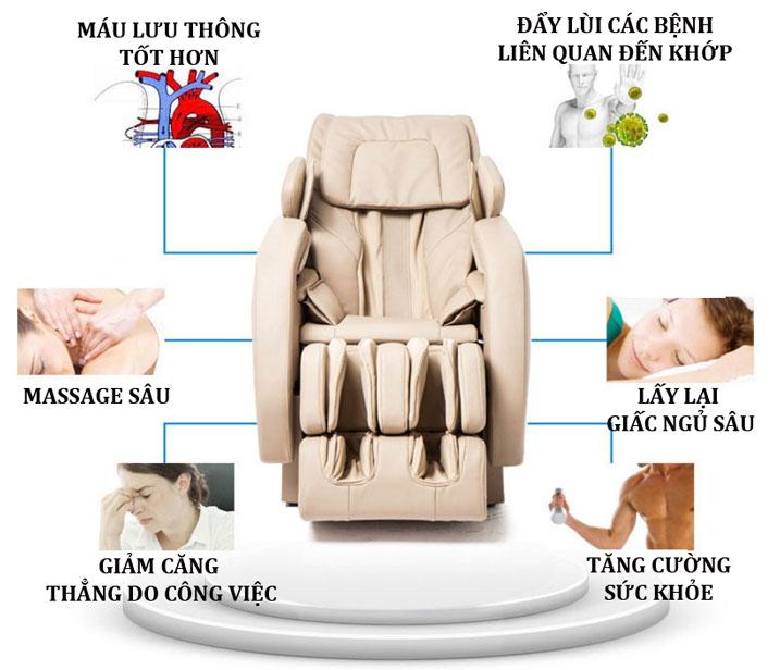 ghế massage toàn thân 3d shika sk8901 con lăn đa điểm