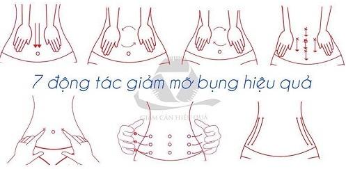 massage bụng giảm béo bụng