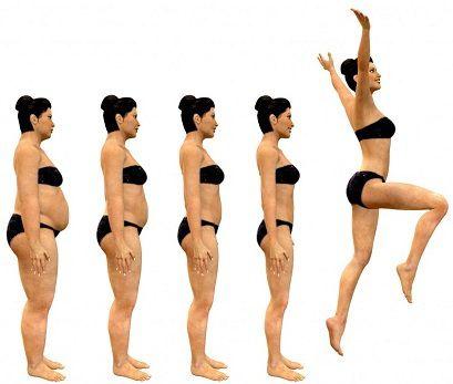 tác dụng của máy rung toàn thân