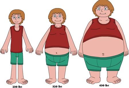 Uống thuốc bắc có béo