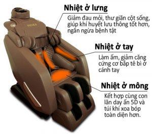 Ghế massage phòng ngừa đau mỏi lưng như thế nào