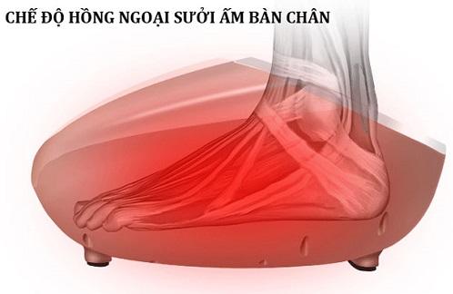 Máy mát xa chân hồng ngoại SỰ THẬT BẤT NGỜ